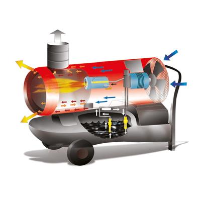 kerosene indirect blow heater for hire
